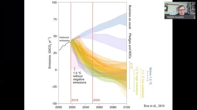 Bilim İnsanlarının Uyarısı: Pandeminin Önemli Noktalarına Vurgu Yaparken İklim Değişikliğinin Ahlaki Boyutuna da Dikkat Çekilmeli - 05